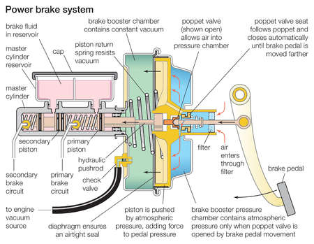 T3223333 Chrysler neon 2000 recently noticed besides Car Diagram in addition 7 Way Rv Plug Diagram moreover Stanford Solar Car Dyno further Vw Rabbit Gti 2006 2009 Repair Manual. on automotive brakes diagrams